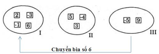 Giải bài 72 trang 88 SGK Toán 6 Tập 1 | Giải toán lớp 6